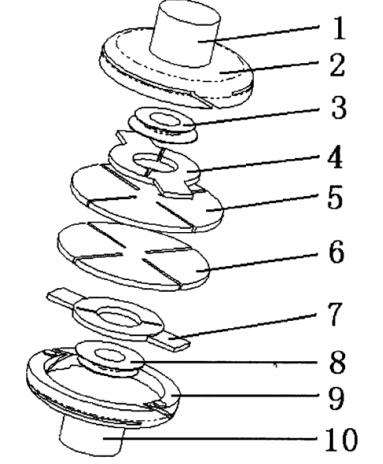 高压真空灭弧室的结构和原理介绍
